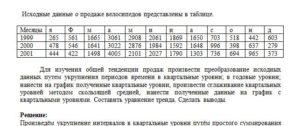 Исходные данные о продаже велосипедов представлены в таблице. МесяцыяФмамииасонд 1999265561166530612908206118691650703518442603 200047