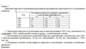 Динамика выручки от реализации продукции на предприятии характеризуется следующими данными: ГодыТемп прироста выручки по сравнению с предыдущим годом по видам
