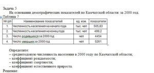 На основании демографических показателей по Камчатской области: за 2000 год. Таблица 7 № п/пНаименование показателейед. изм.показатели 1.Численность населен