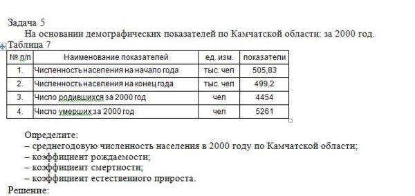 На основании демографических показателей по Камчатской области: за 2000 год. Таблица 7 № п/п Наименование показателей ед. изм. показатели 1. Численность населен