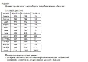 Данные о розничном товарообороте потребительского общества: Таблица 8 Тыс. руб. МесяцыПервый годВторой годТретий год Январь156169176 Февраль169182185 М