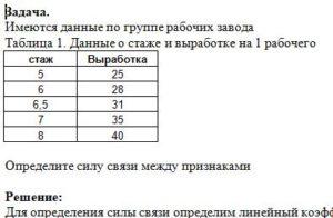 Задача. Имеются данные по группе рабочих завода Таблица 1. Данные о стаже и выработке на 1 рабочего стажВыработка  525 628 6,531 735 840 Определите силу с