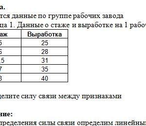 Задача. Имеются данные по группе рабочих завода Таблица 1. Данные о стаже и выработке на 1 рабочего стаж Выработка 5 25 6 28 6,5 31 7 35 8 40 Определите силу с