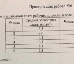 Практическая работа №6 jqyqw а ПУ/П № цеха Средняя заработная плата, тыс.руб. Численность, чел 1 3,5 10 2 2,6 13 3 4,1 9 4 3,8 15 5 6,1 7 6 5,3 5 Имеются следу