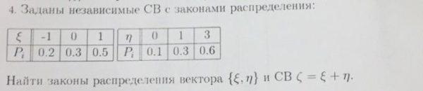 Заданы независимые СВ с законами распределения -1 0 1 0,2 0,3 0,5 0 1 3 0,1 0,3 0,6 Найти законы распределения вектора x,y и СВ x+y