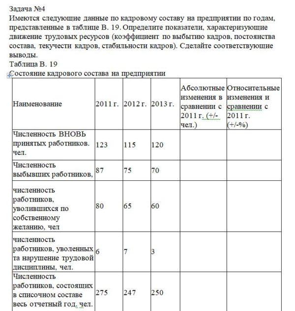 Имеются следующие данные по кадровому составу на предприятии по годам, представленные в таблице В. 19. Определите показатели, характеризующие движение трудовых