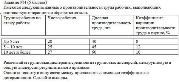Имеются следующие данные о производительности труда рабочих, выполняющих одинаковую операцию по обработке детали. Группы рабочих по стажу работы Число рабочих Д