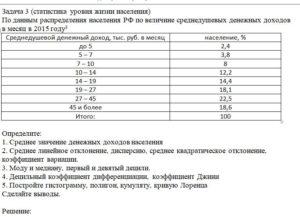 Задача 3 (статистика уровня жизни населения) По данным распределения населения РФ по величине среднедушевых денежных доходов в месяц в 2015 году  Среднедушевой