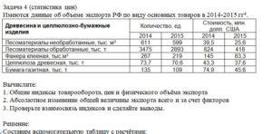 Задача 4 (статистика цен) Имеются данные об объеме экспорта РФ по виду основных товаров в 2014-2015 гг . Древесина и целлюлозно-бумажные изделияКоличество, ед.