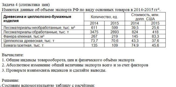 Задача 4 (статистика цен) Имеются данные об объеме экспорта РФ по виду основных товаров в 2014-2015 гг . Древесина и целлюлозно-бумажные изделия Количество, ед.