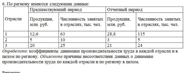 6. По региону имеются следующие данные: Отрасли Предшествующий период Отчетный период Продукция, млн. руб. Численность занятых в отраслях, тыс. чел. Продукция,