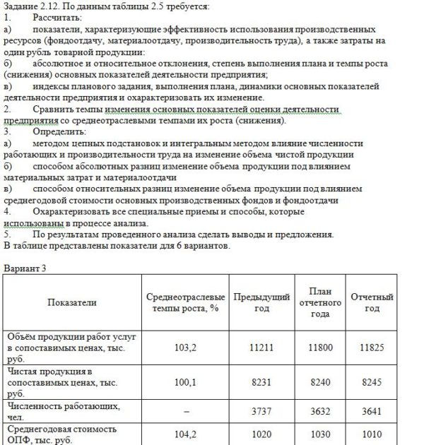 Задание 2.12. По данным таблицы 2.5 требуется: 1. Рассчитать: а) показатели, характеризующие эффективность использования производственных ресурсов (фондоотдачу,