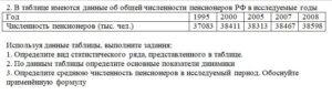 2. В таблице имеются данные об общей численности пенсионеров РФ в исследуемые годы Год19952000200520072008 Численность пенсионеров (тыс. чел.)3708338411