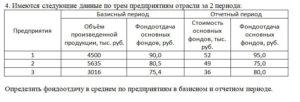 4. Имеются следующие данные по трем предприятиям отрасли за 2 периода: ПредприятияБазисный периодОтчетный период Объём произведенной продукции, тыс. руб.Фон