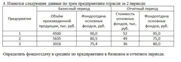 4. Имеются следующие данные по трем предприятиям отрасли за 2 периода: Предприятия Базисный период Отчетный период Объём произведенной продукции, тыс. руб. Фон
