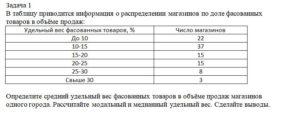 В таблицу приводится информация о распределении магазинов по доле фасованных товаров в объёме продаж: Удельный вес фасованных товаров, %Число магазинов До 102