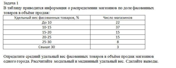В таблицу приводится информация о распределении магазинов по доле фасованных товаров в объёме продаж: Удельный вес фасованных товаров, % Число магазинов До 10 2