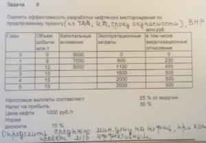 Задача 9 Оценить эффективность разработки нефтяного месторождения по предлагаемому проекту( млн. руб. Годы Объем Капитальные Эксплуатационные в том числе добычи