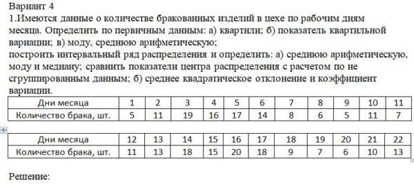 1.Имеются данные о количестве бракованных изделий в цехе по рабочим дням месяца. Определить по первичным данным: а) квартили; б) показатель квартильной вариации