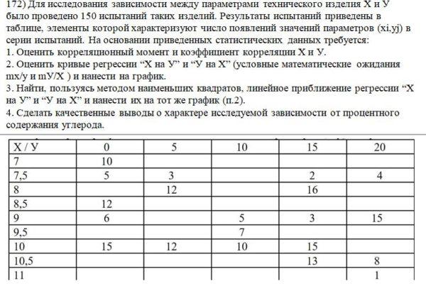 Для исследования зависимости между параметрами технического изделия Х и У было проведено 150 испытаний таких изделий. Результаты испытаний приведены в таблице,