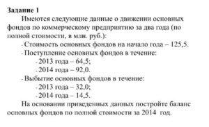 Имеются следующие данные о движении основных фондов по коммерческому предприятию за два года (по полной стоимости, в млн. руб.): -Стоимость основных фондов на н