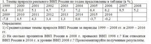 Темпы прироста реального ВВП России по годам представлены в таблице (в % ). 1999200020012002200320042005200620072008 6,410,05,14,77,37,26,48,28