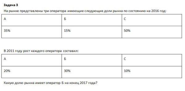 На рынке представлены три оператора имеющие следующие доли рынка по состоянию на 2016 год: А Б С 35% 15% 50% В 2011 году рост каждого оператора составил: А Б С
