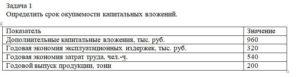 Определить срок окупаемости капитальных вложений. ПоказательЗначение Дополнительные капитальные вложения, тыс. руб.960 Годовая экономия эксплуатационных издер