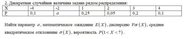 Дискретная случайная величина задана рядом распределения: Х -4 -2 1 2 3 4 Р 0,1 0,25 0,05 0,2 0,1 Найти параметр , математическое ожидание , дисперсию , с