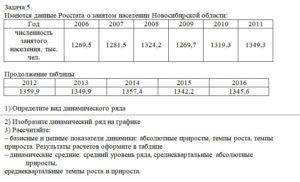 Имеются данные Росстата о занятом населении Новосибирской области: Год200620072008200920102011 численность занятого населения, тыс. чел.1269,51281,5132