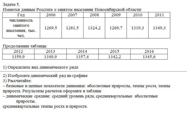 Имеются данные Росстата о занятом населении Новосибирской области: Год 2006 2007 2008 2009 2010 2011 численность занятого населения, тыс. чел. 1269,5 1281,5 132