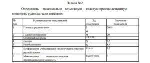 Определить максимально возможную годовую производственную мощность рудника, если известно: № п/п Наименование показателей Ед. измерения Значение показателя Пл П