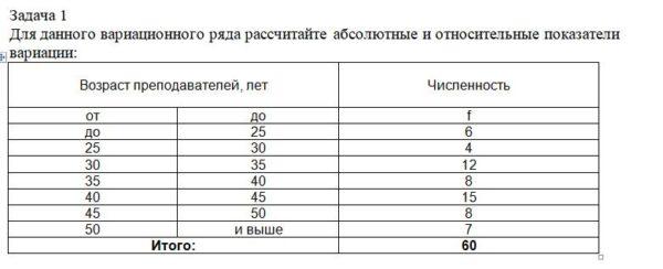 Для данного вариационного ряда рассчитайте абсолютные и относительные показатели вариации: Возраст преподавателей, лет Численность от до f до 25 6 25 30 4 30 35