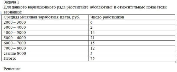 Для данного вариационного ряда рассчитайте абсолютные и относительные показатели вариации: Средняя месячная заработная плата, руб. Число работников 2000 – 3000