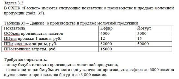 В СХПК «Рассвет» имеются следующие показатели о производстве и продаже молочной продукции (табл. 35). Таблица 35 – Данные о производстве и продаже молочной про