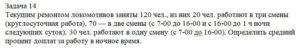 Текущим ремонтом локомотивов заняты 120 чел., из них 20 чел. работают в три смены (круглосуточная работа), 70 — в две смены (с 7-00 до 16-00 и с 16-00 до 1 ч но