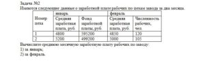 Имеются следующие данные о заработной плате рабочих по цехам завода за два месяца. Номер цехаянварьфевраль Средняя заработная плата, руб.Фонд заработной пла
