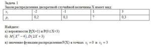 Задача 1 Закон распределения дискретной случайной величины Х имеет вид: -2-113 0,20,1?0,3 Найдите: а) вероятности Р(Х=1) и Р(0 X<3) б)    в) значение функ