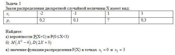 Задача 1 Закон распределения дискретной случайной величины Х имеет вид: -2 -1 1 3 0,2 0,1 ? 0,3 Найдите: а) вероятности Р(Х=1) и Р(0 X