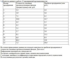 1. Имеются данные о работе 12 предприятий промышленности: Номер предприятияСтоимость основных производственных фондов (среднегодовая) млн. руб.Прибыль предпри