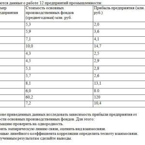 1. Имеются данные о работе 12 предприятий промышленности: Номер предприятия Стоимость основных производственных фондов (среднегодовая) млн. руб. Прибыль предпри
