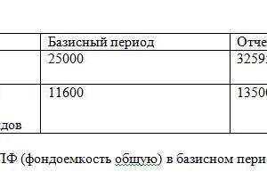 Задача 1 Показатели Базисный период Отчетный период Объем продукции 25000 32595 Полная среднегодовая стоимость основных производственных фондов 11600 13500 Опр