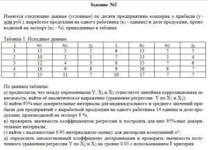 Задание №2 Имеются следующие данные (условные) по десяти предприятиям концерна о прибыли (у - млн руб.), выработке продукции на одного работника (х1 - единиц) и
