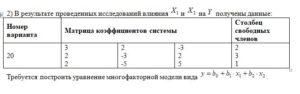 2) В результате проведенных исследований влияния и на получены данные: Номер варианта Матрица коэффициентов системы Столбец свободных членов 20 3 2 2 2 -3 -5 -3