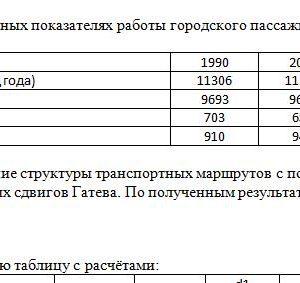 Имеются данные об основных показателях работы городского пассажирского транспорта РФ 1990 2000 2012 Число маршрутов (на конец года) 11306 11272 9120 автобусов