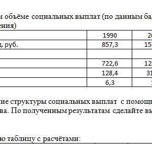 Имеются данные об общем объёме социальных выплат (по данным баланса денежных доходов и расходов населения) 1990 2000 2012 Социальные выплаты, млрд. руб. 857,3