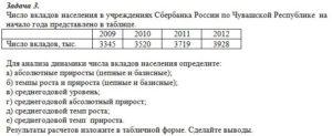Задача 3. Число вкладов населения в учреждениях Сбербанка России по Чувашской Республике на начало года представлено в таблице.  2009 2010 2011 2012 Число вклад