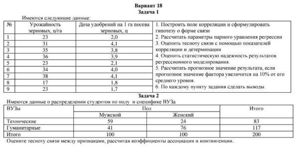 Вариант 18 Задача 1 Имеются следующие данные; Урожайность зерновых, ц/га 23 36 Доза удобрений на 1 га посева 1. Построить поле корреляции и сформулировать зерно