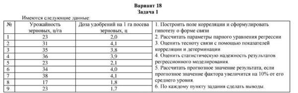 Имеются следующие данные; Урожайность зерновых, ц/га 23 36 Доза удобрений на 1 га посева 1. Построить поле корреляции и сформулировать зерновых, ц 2,0 4,1 3.8 3