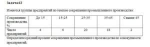 Имеются группы предприятий по темпам сокращения промышленного производства: Сокращение производства, %До 1515-2525-3535-45Свыше 45 Число предприятий4620